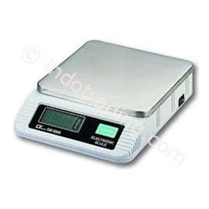 Lutron Gm-5000
