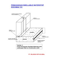 Jual SWELLABLE  WATERSTOP  ROCKMAX 101 2