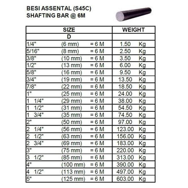 Shafting Bar @ 6M. Besi Asental (S 45 C)