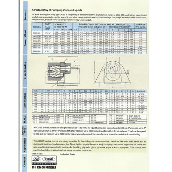 Gear Pump SS-316 Ropar CGSS