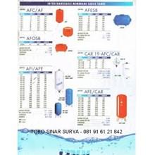 TANGKI/ TABUNG POMPA/ MEMBRAN TANK/ PRESSURE TANK