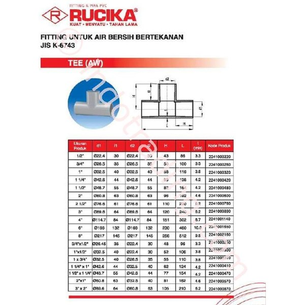 Rucika Fitting Pipa Pvc Wavin Standart Aw