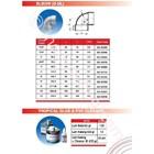 Pvc Pipe Fitting Standard Wavin D 3