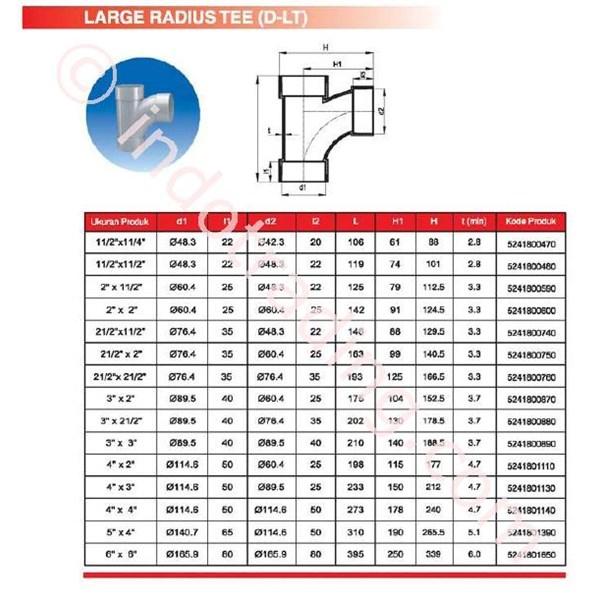 Pvc Pipe Fitting Standard Wavin D
