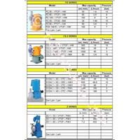 Distributor Dosing Pump Tacmina 3