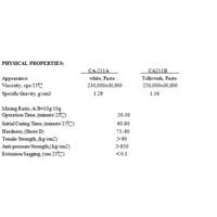 Jual Crystal Adhesive (Anti-Jamur Epoxy Sealant) 2