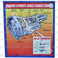 Latihan Cutting Avanza Automatic Transmision 1