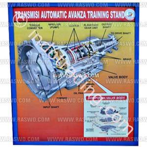 Latihan Cutting Avanza Automatic Transmision
