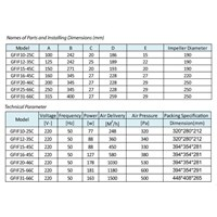 Distributor In - Line Duct Fan Tipe GFIF10-25C 3