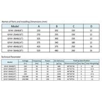 Distributor Industry Ventilation Tipe GFAF-20AB(8