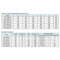 Distributor Industry Ventilation Tipe GFAF-20B(8