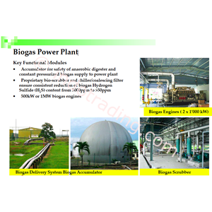 Pembakit Listrik Biogas