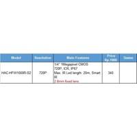 Jual Kamera CCTV Dahua HAC-HFW1000R-S2 2
