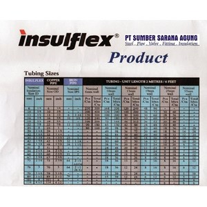Dari INSULFLEX ISOLASI PIPA 1