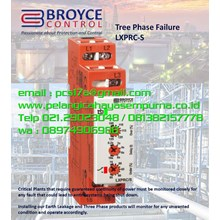 LXPRCS Three Phase Failure Under and Overvoltage