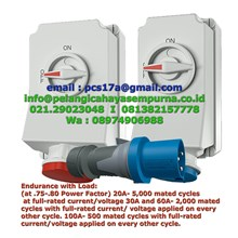 Receptacles Switched Interlocked IP44 16A up to 125A