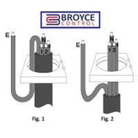 Broyce Control ZPC35 ZCT35