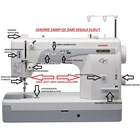 Mesin Jahit High Speed portable Janome 1600p-QC Long Arm quilting 5