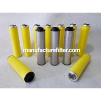 Filter Dryer Merk DF FILTER PN. DF80-60-400
