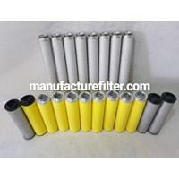 Filter Dryer Merk DF FILTER PN. DF85-65-625