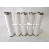 Filter Air Dryer Merk DF FILTER PN. DF80-55-395