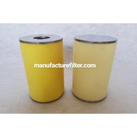 Gas Separator Filter Coalescer Filter Element