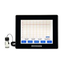 Data Logger Ft640