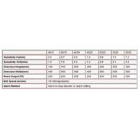 Jual  Reliable Conveyor Belt Metal Detectors 2