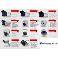 Kamera Cctv Indoor Hd
