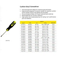 Screwdriver Plus Minus