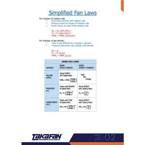 Simplified Fan Laws