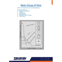 basic group of fan