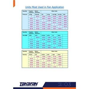 Unit most used fan in application