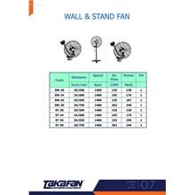 wall dan stand fan