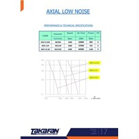 axial low noise 1