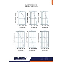 Jual Portable Ventilator Curve 2