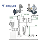 Pompa Kimia Doseuro 1
