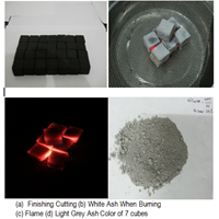 Distributor Shisha Briquette Charcoal 3
