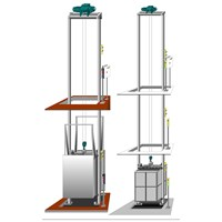 Lift Dumwaiter 1