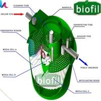 Septic Tank Bio – Tangki Septic Biofil BF 04 Uk 1850 L Murah 5