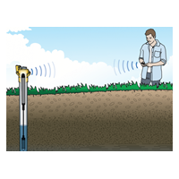 Distributor HOBO MX Water Level Data Logger MX2001 3