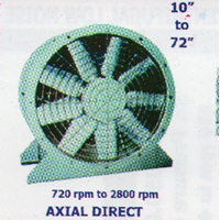 Jual Axial Direct Fan