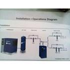 Kompresor  Angin 7.5Hp-220Hp Promo Ceccato 5