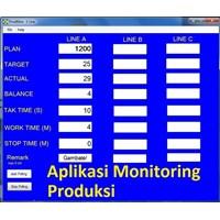 Jual Aplikasi Monitoring Produksi 2
