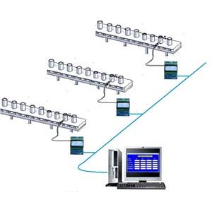 Aplikasi Monitoring Produksi