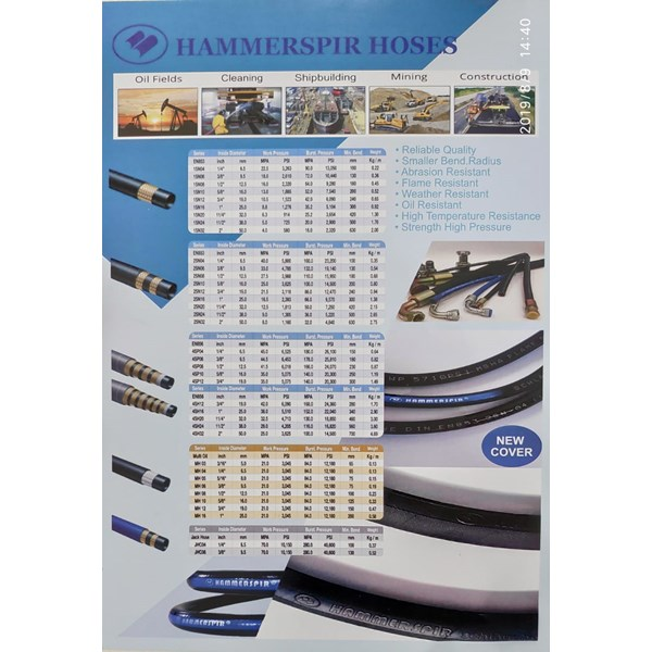 Selang Hidrolik Hammerspir R1 3/4 inch 1,523 PSI