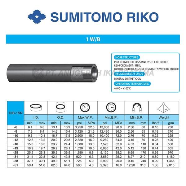 Selang Hidrolik Sumitomo