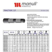 Hydraulic Manuli hoses 2T