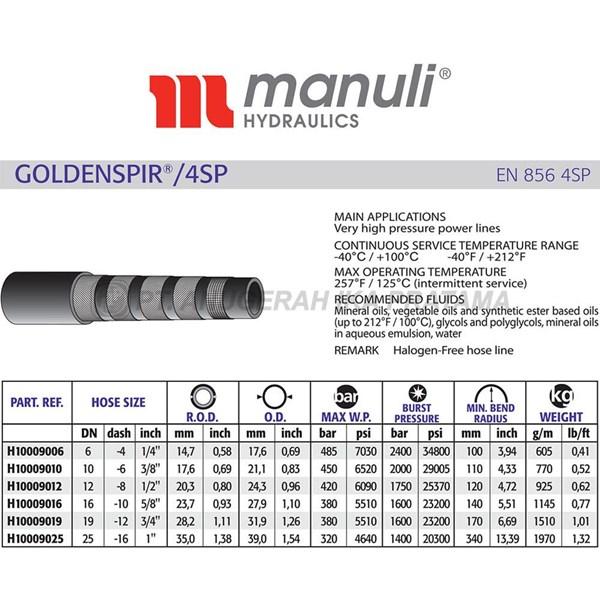 Selang Hidrolik Manuli Goldenspir 4SP