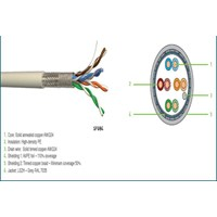 Aksesoris Listrik Cables UTP